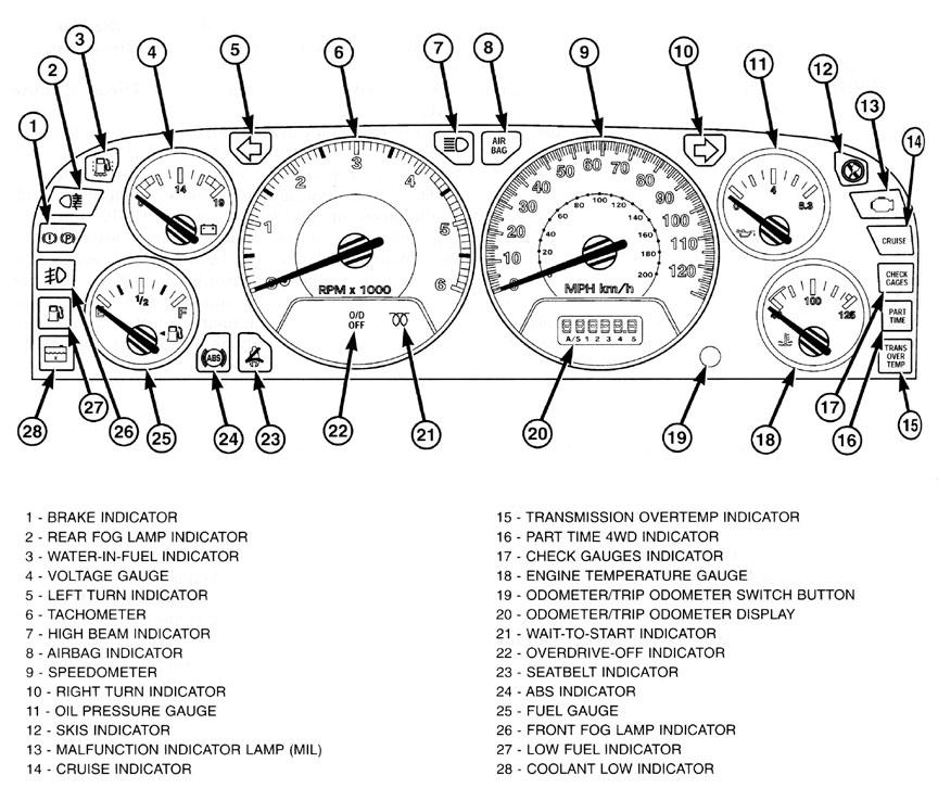 Neck 20designs 20of 20saree 20blouse further 2002 Mitsubishi Montero Fuse Box Diagram besides Wj liczniki also 2006 Mirage Sport Main Fuse Box Diagram also Chevy Silverado 5 7l 1995 Electrical Circuit Wiring Diagram. on 1998 mitsubishi mirage wiring diagrams