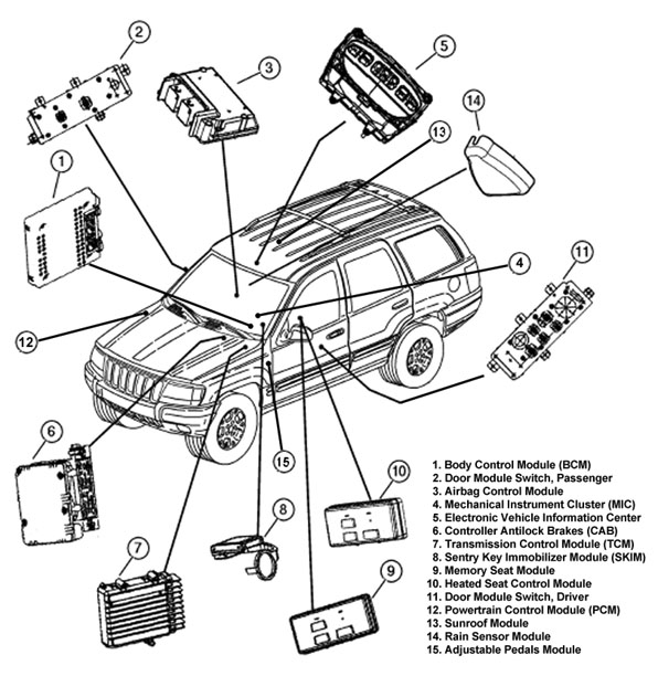 Wj elektryka on 2008 jeep liberty belt diagram