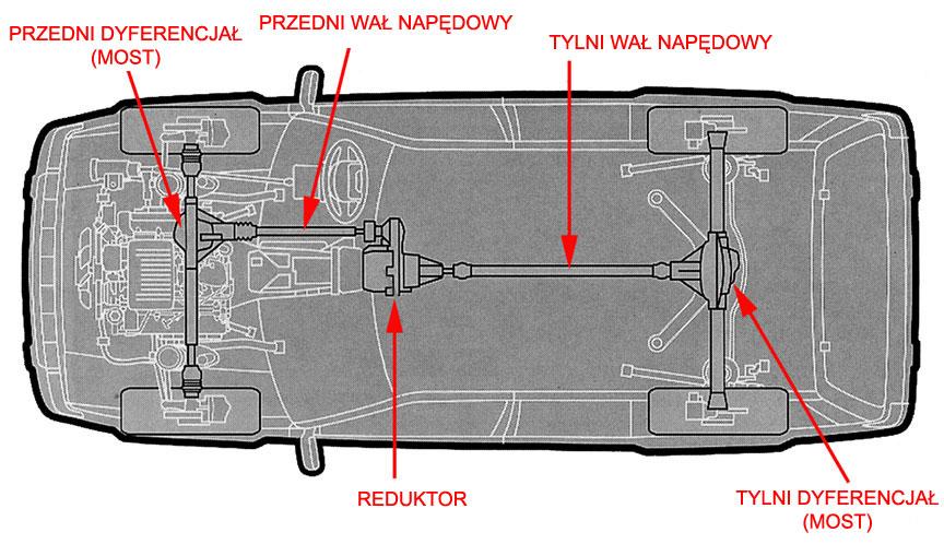 in a 2011 jeep wrangler engine diagram jeep - jeepnieci.pl